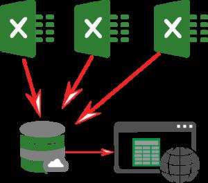 database-center