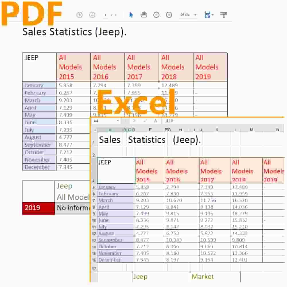 pdf-xls-convert-file