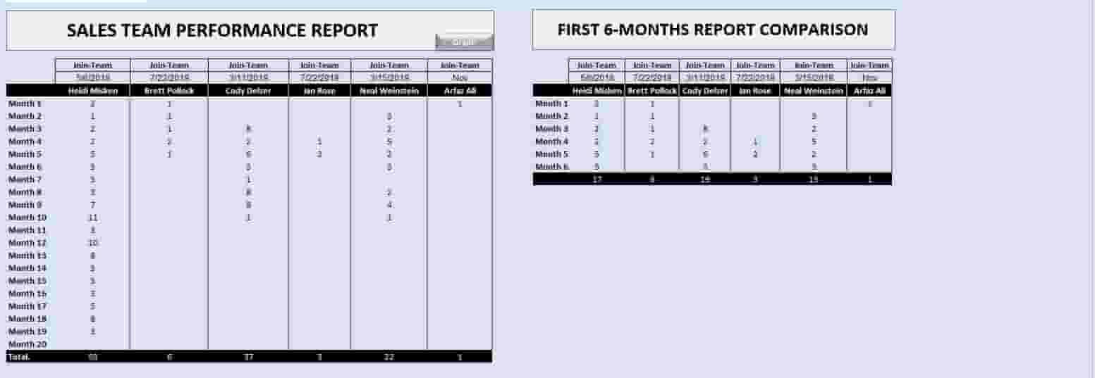 sales-team-report