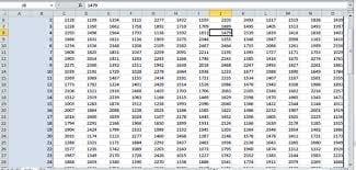 year-wise-database