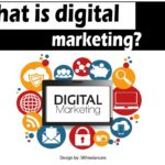 what-is-digital-marketing-article