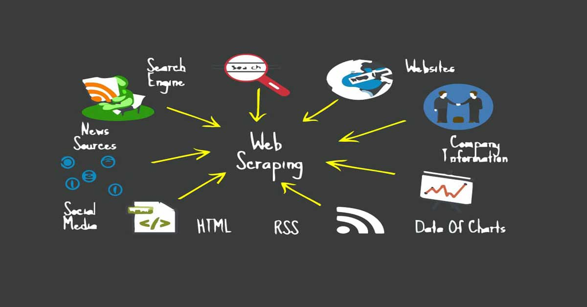 Read more about the article 5 Best Web Scraping Tools in 2020