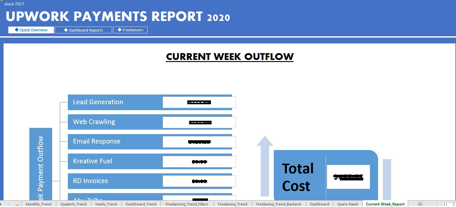 weekly report design in ms excel